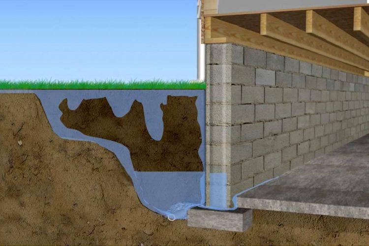 Infiltratii apa in pereti si beci