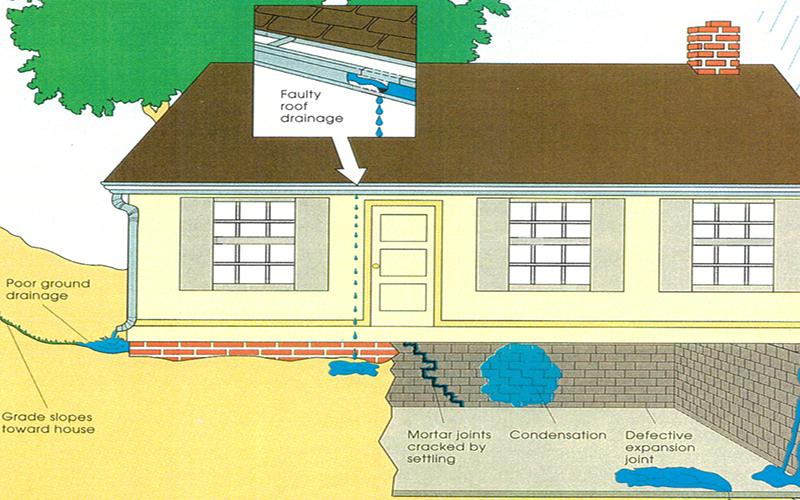 infiltratii-apa-fundatie-beci-subsol-terasa-pereti-tavan1